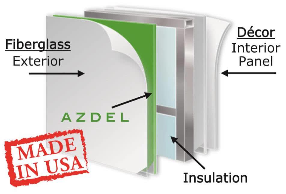 azdel-panel-cut-away-952x646-1
