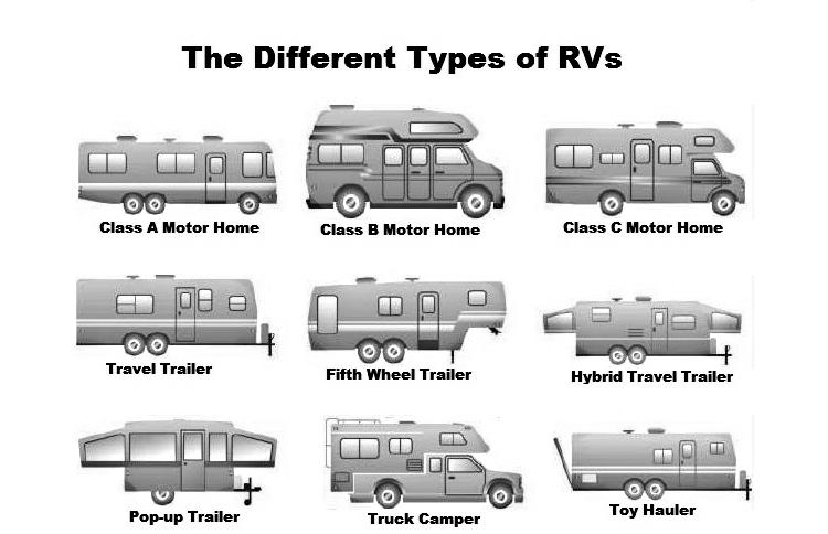 different-types-of-Rvs-sharpened-blackwhite